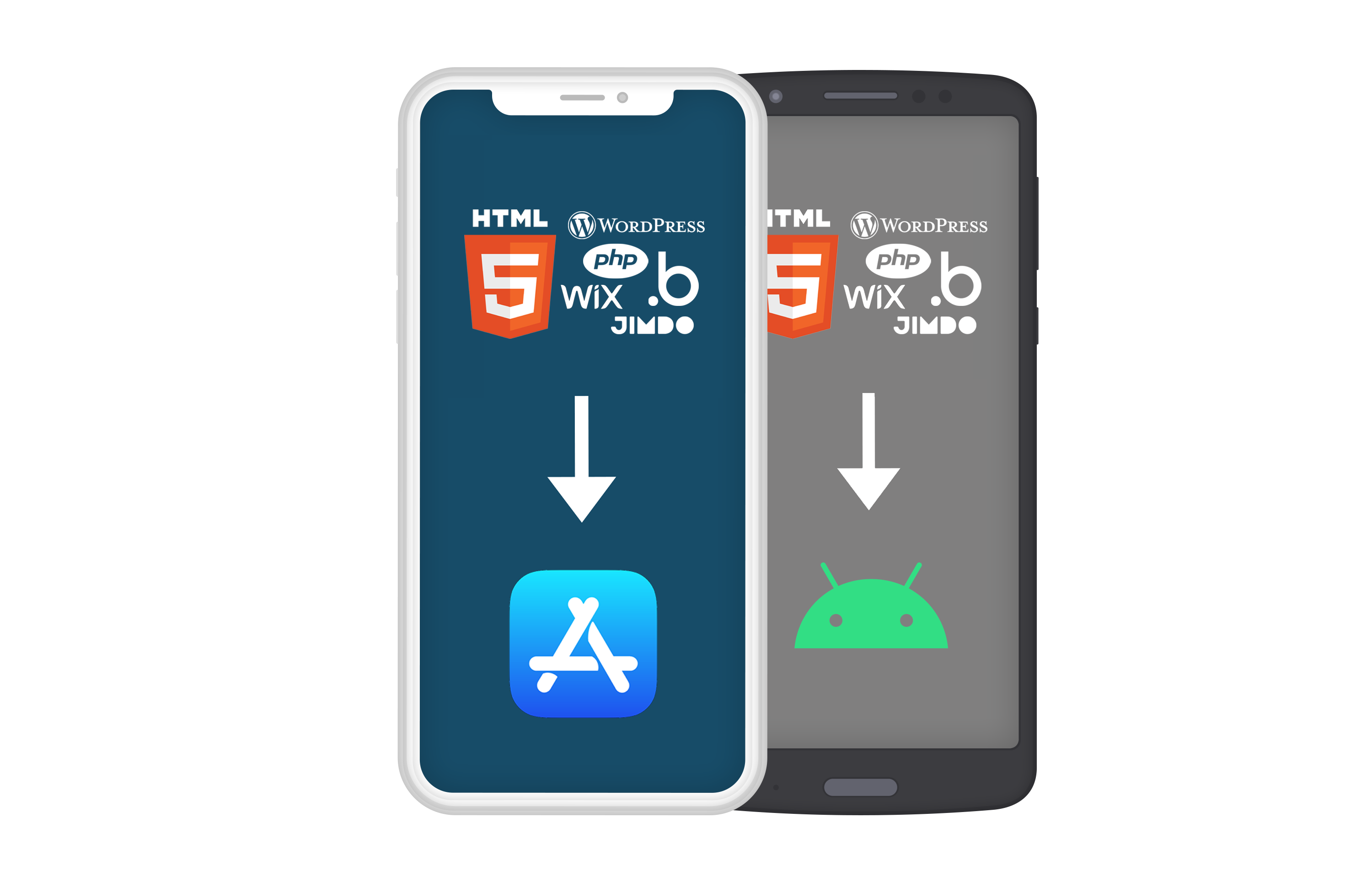 Convert your websites & web apps to iOS and Android apps